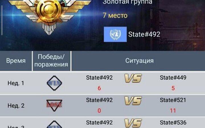 Награда турнира Мощнейшего района